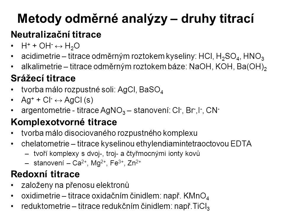 Metody odměrné analýzy – druhy titrací
