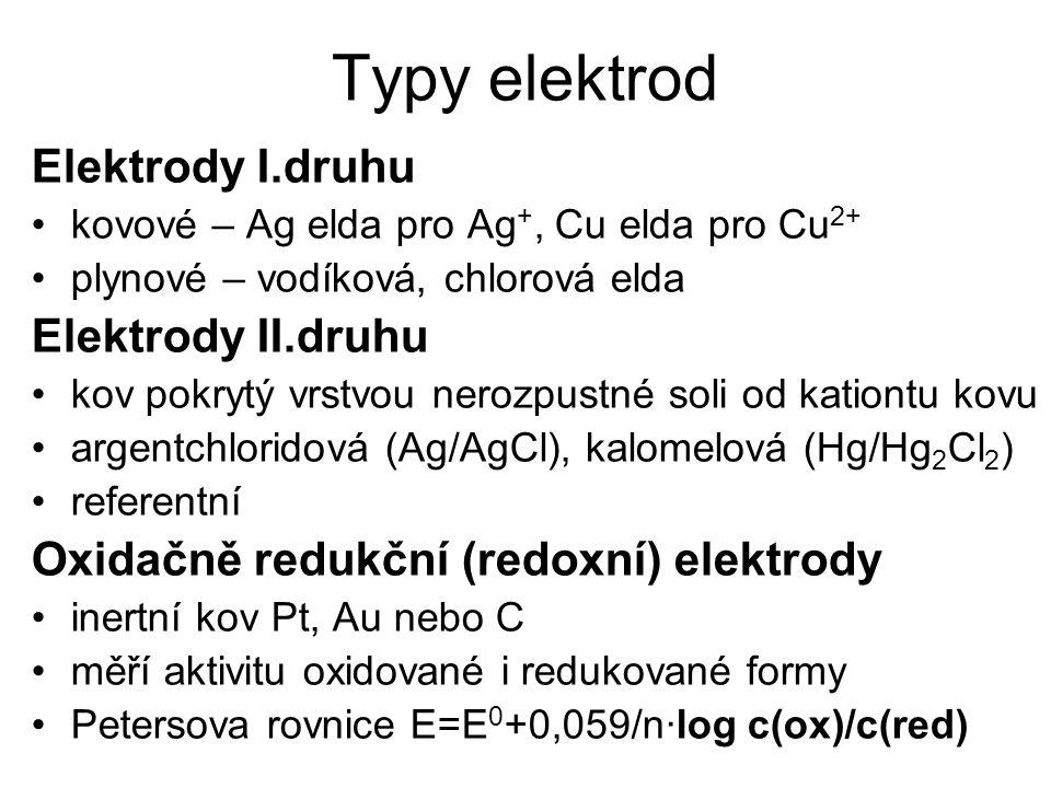 Typy elektrod Elektrody I.druhu Elektrody II.druhu
