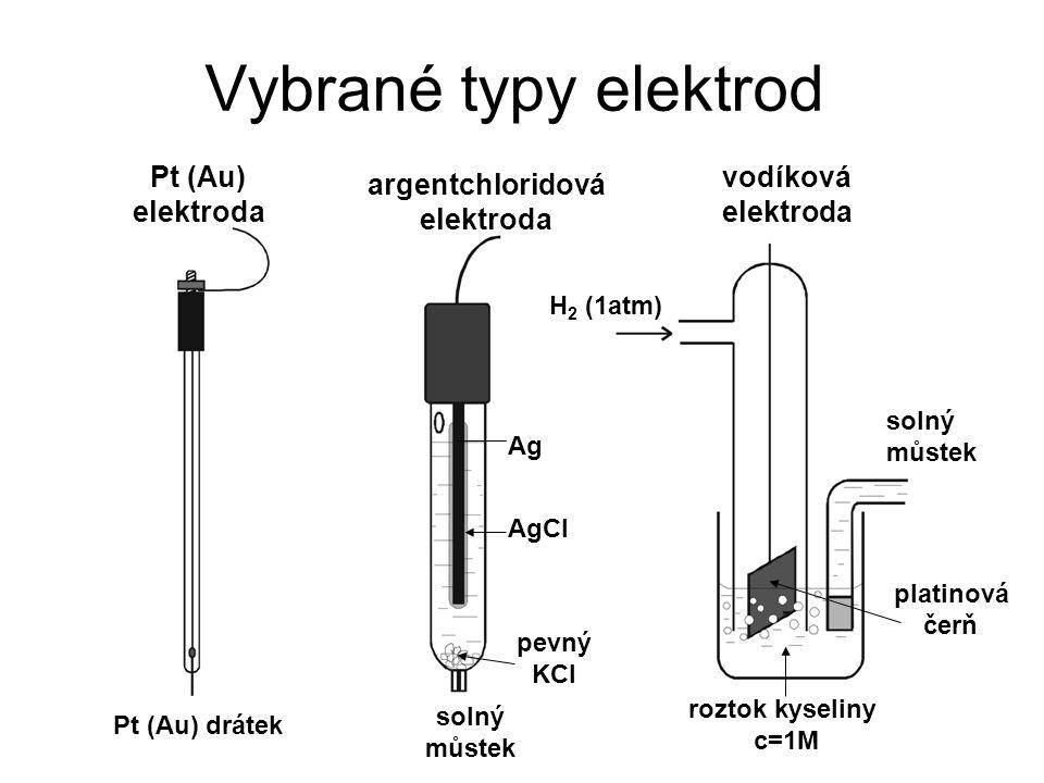 Vybrané typy elektrod Pt (Au) elektroda vodíková elektroda