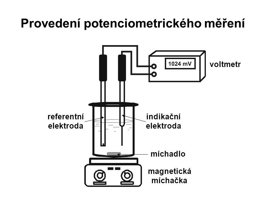 Provedení potenciometrického měření