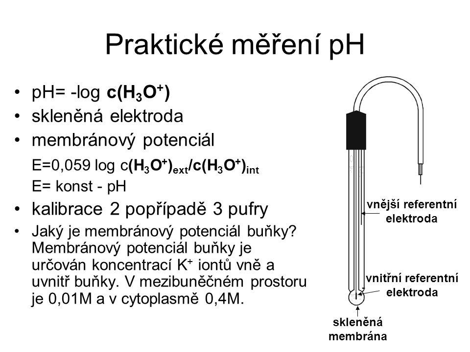 Praktické měření pH pH= -log c(H3O+) skleněná elektroda