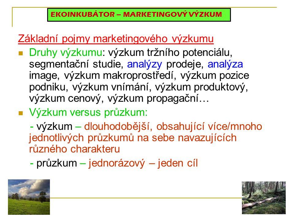 Základní pojmy marketingového výzkumu