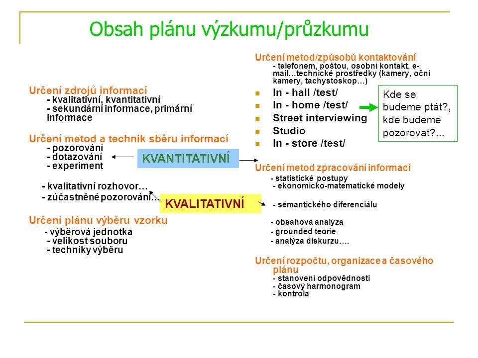 Obsah plánu výzkumu/průzkumu