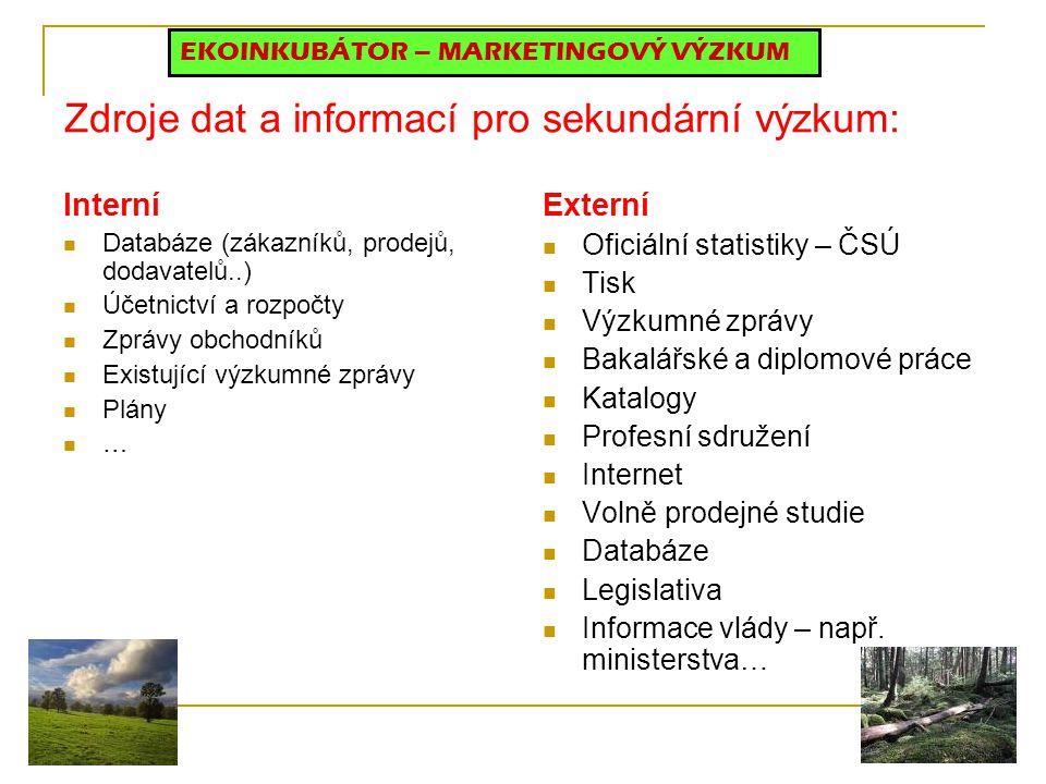 Zdroje dat a informací pro sekundární výzkum: