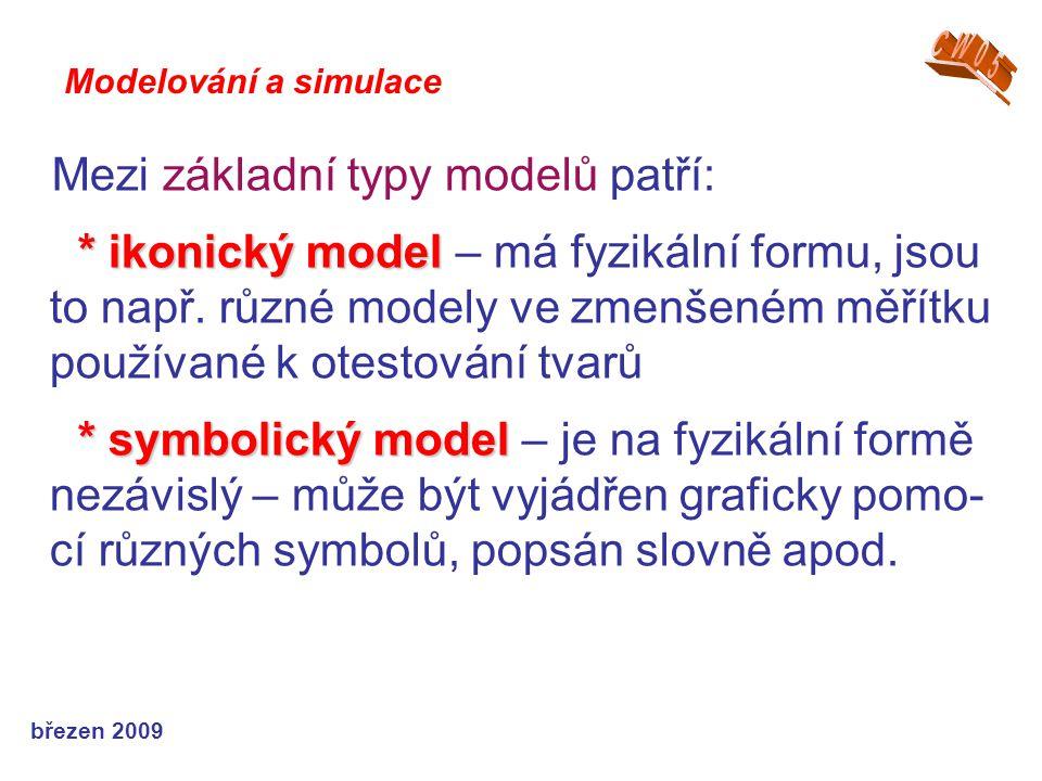 Mezi základní typy modelů patří: