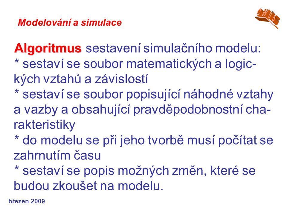 Algoritmus sestavení simulačního modelu: