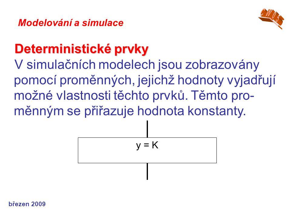 Deterministické prvky