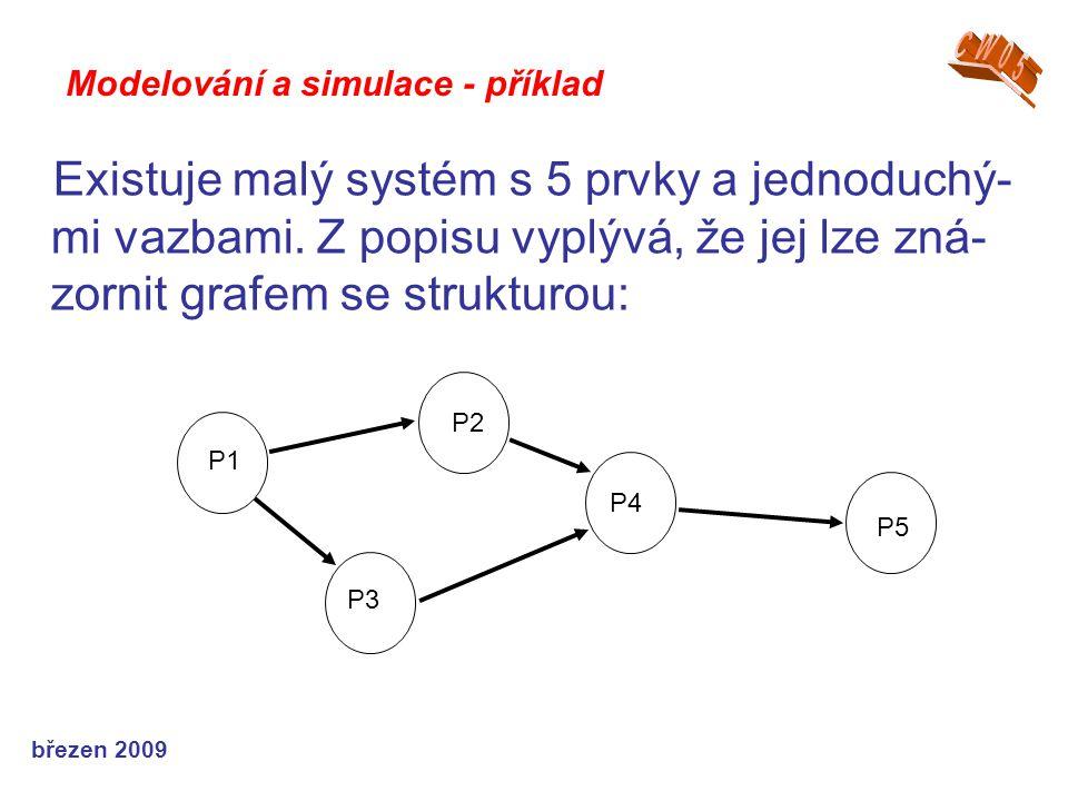 CW05 Modelování a simulace - příklad.