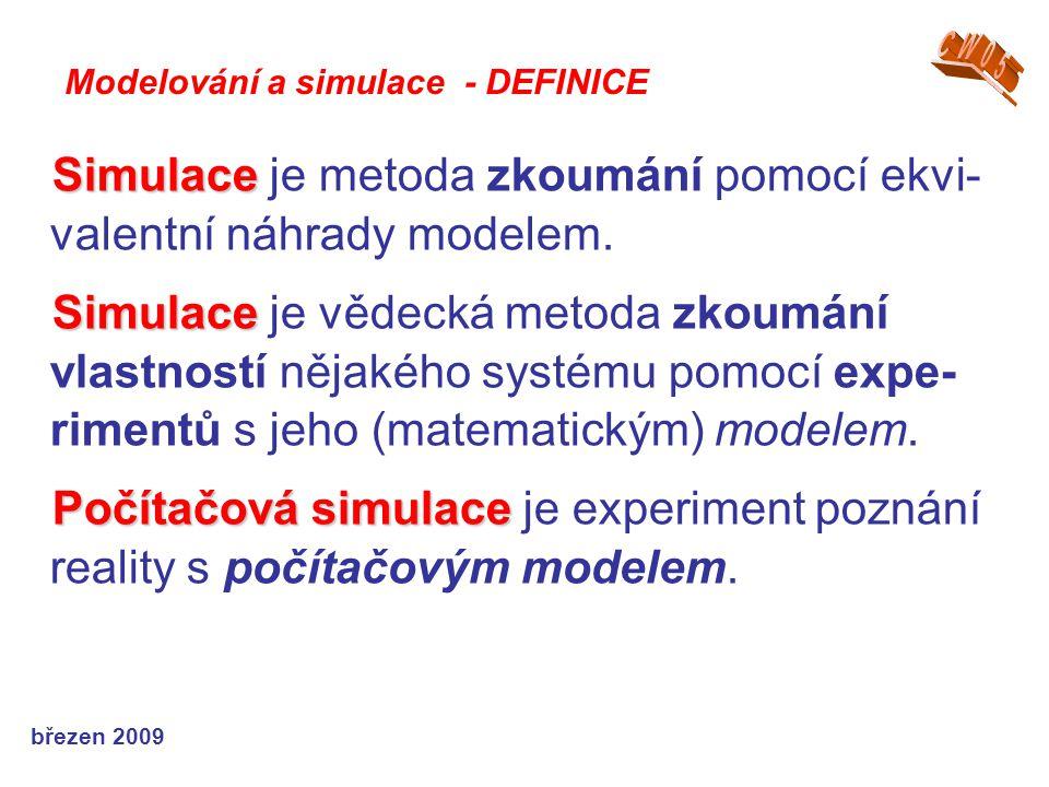 Simulace je metoda zkoumání pomocí ekvi-valentní náhrady modelem.