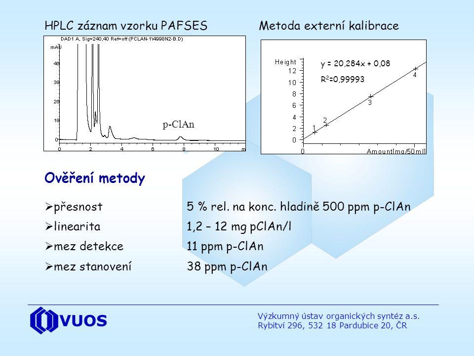 Ověření metody HPLC záznam vzorku PAFSES Metoda externí kalibrace