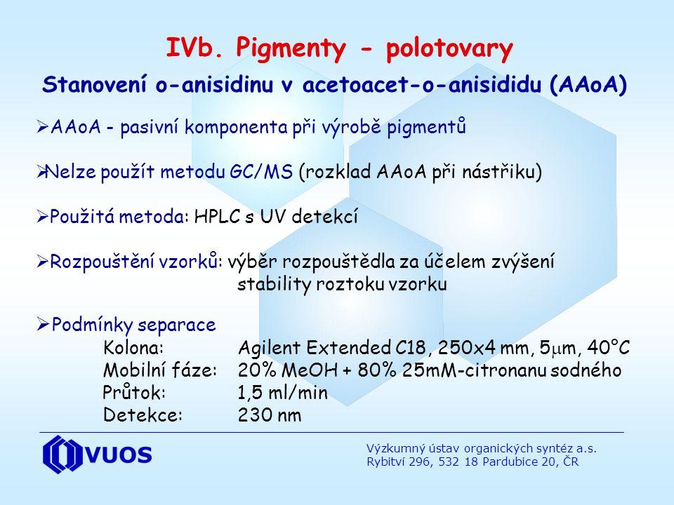 IVb. Pigmenty - polotovary