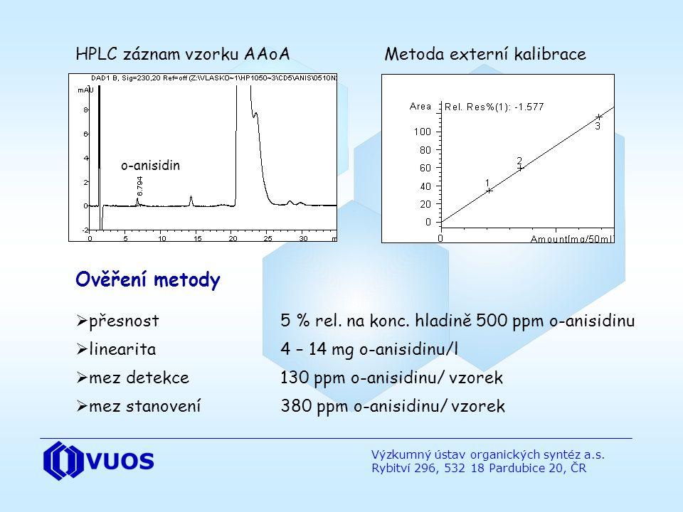 Ověření metody HPLC záznam vzorku AAoA Metoda externí kalibrace