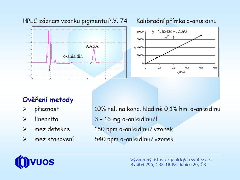 HPLC záznam vzorku pigmentu P.Y. 74 Kalibrační přímka o-anisidinu