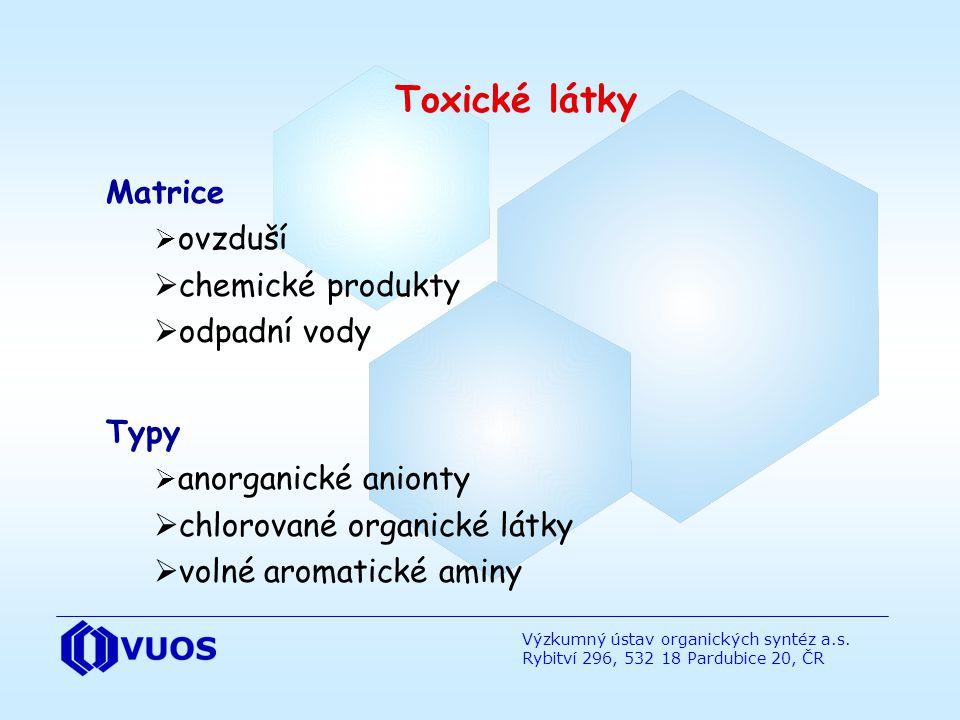 Toxické látky Matrice chemické produkty odpadní vody Typy