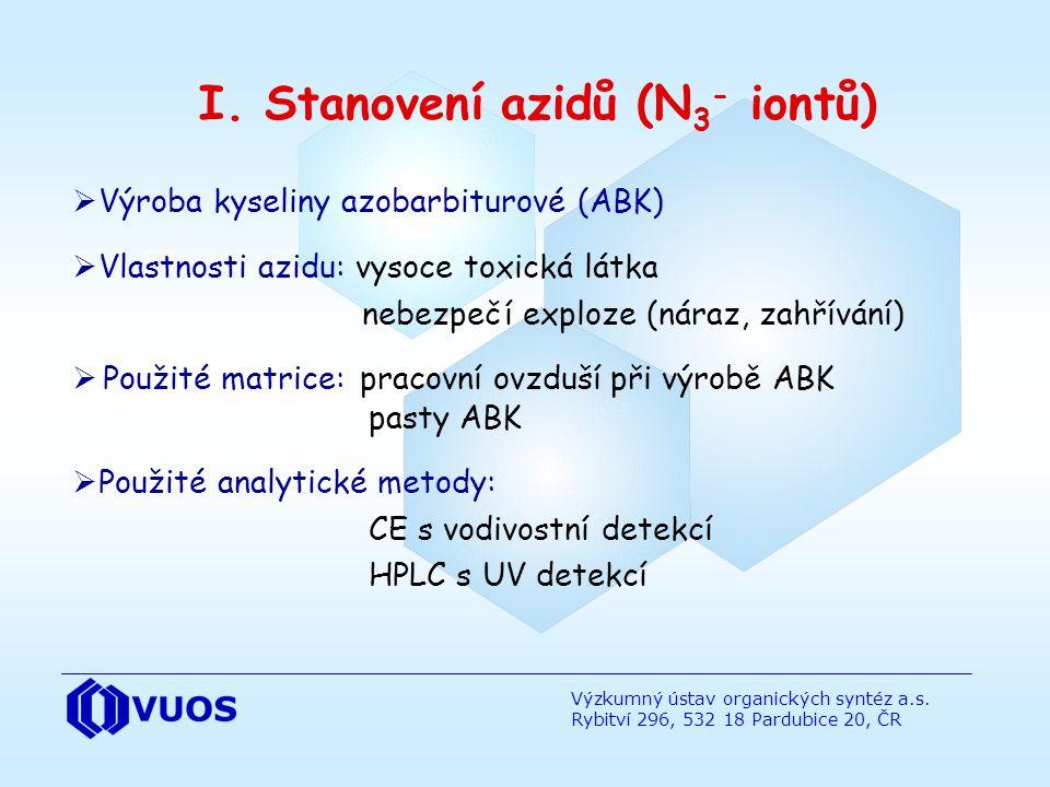 I. Stanovení azidů (N3- iontů)