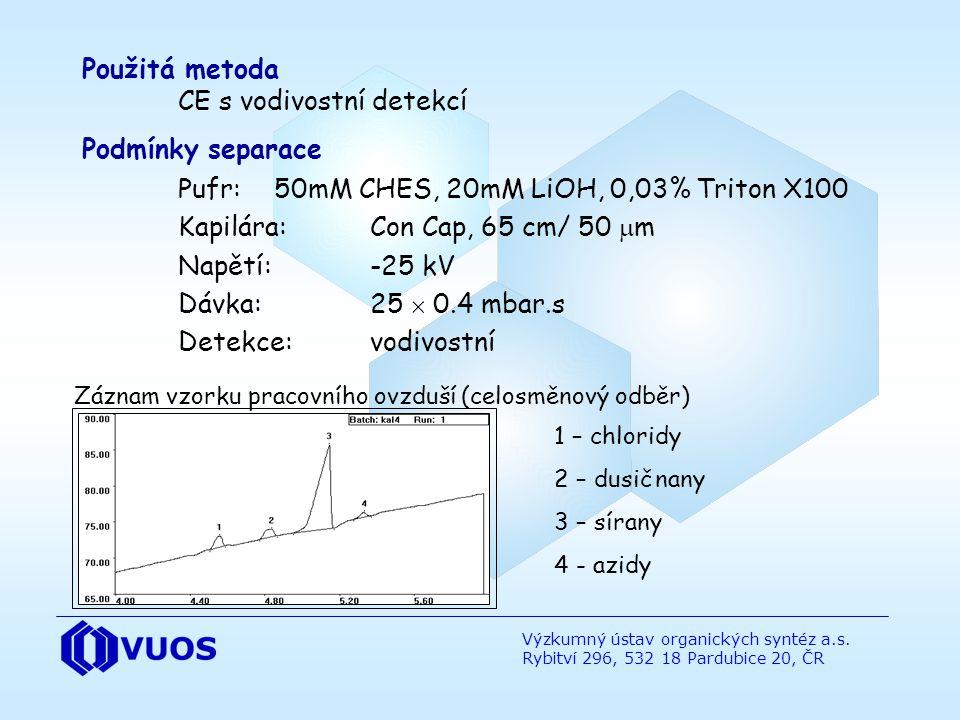 Použitá metoda CE s vodivostní detekcí Podmínky separace