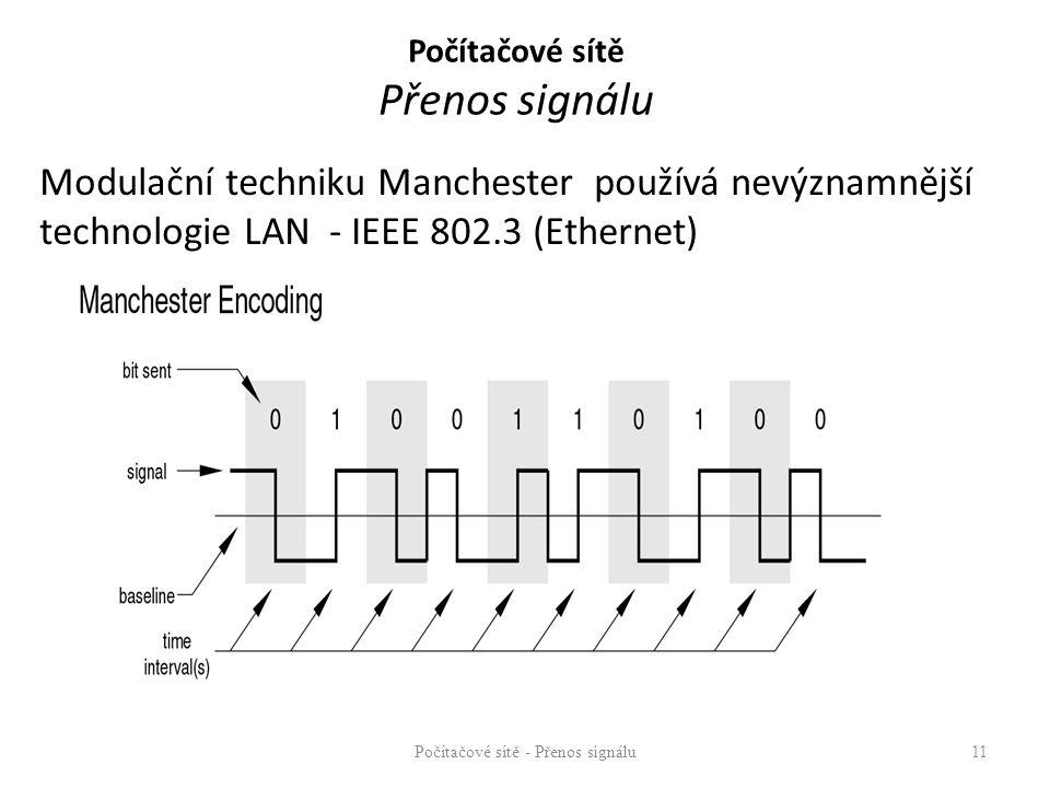Počítačové sítě Přenos signálu