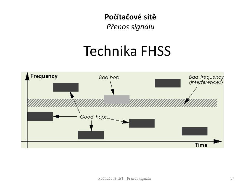 Technika FHSS Počítačové sítě Přenos signálu