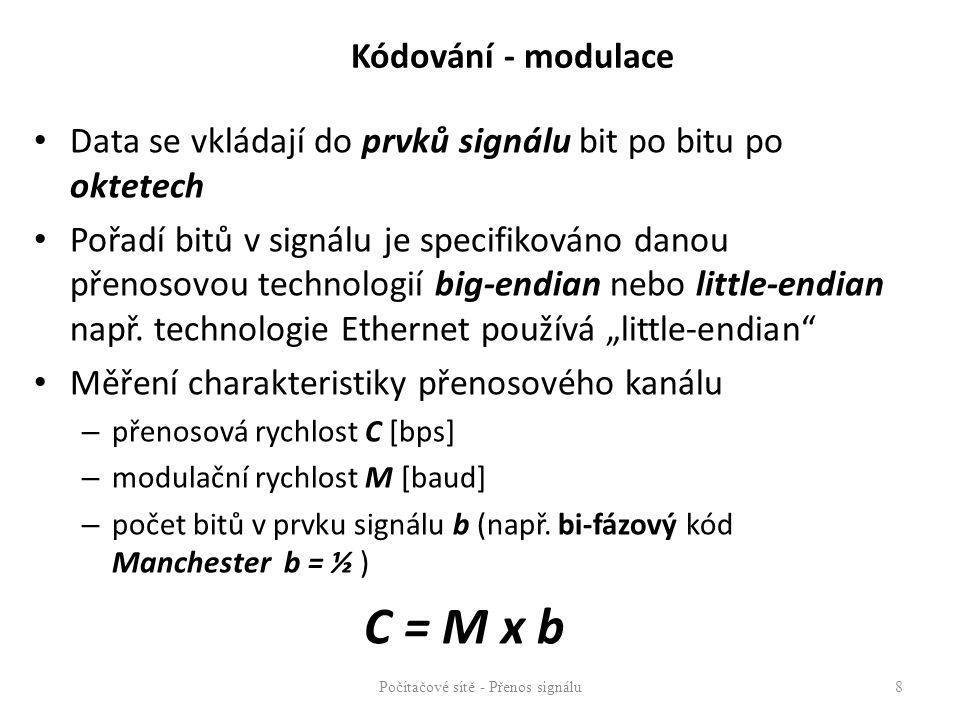 Počítačové sítě - Přenos signálu