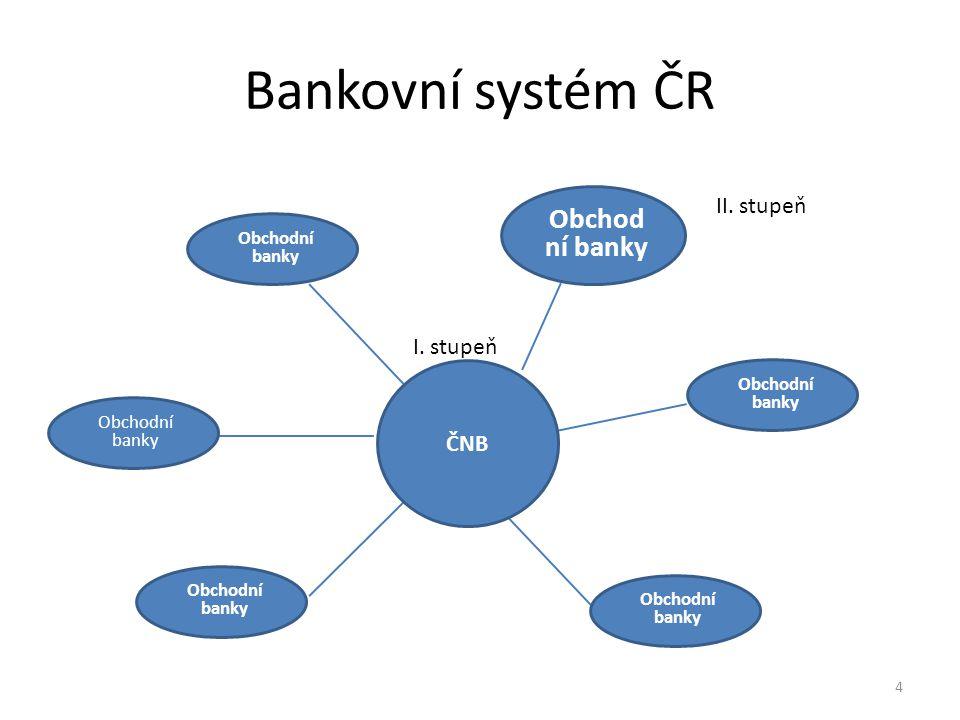Bankovní systém ČR Obchodní banky II. stupeň I. stupeň ČNB