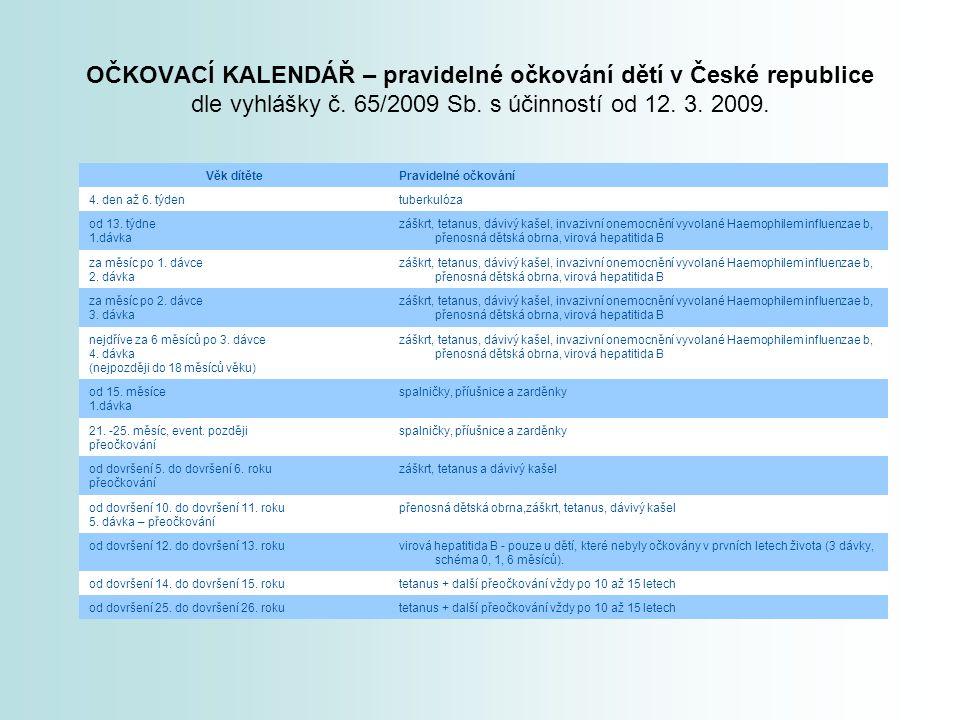 OČKOVACÍ KALENDÁŘ – pravidelné očkování dětí v České republice dle vyhlášky č. 65/2009 Sb. s účinností od 12. 3. 2009.