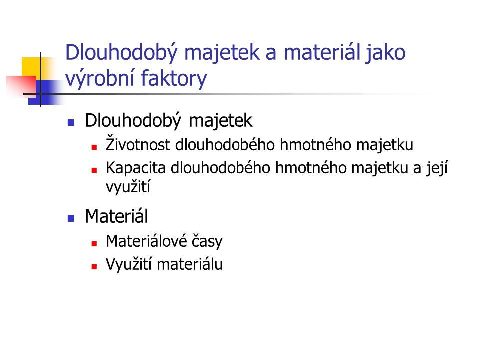 Dlouhodobý majetek a materiál jako výrobní faktory