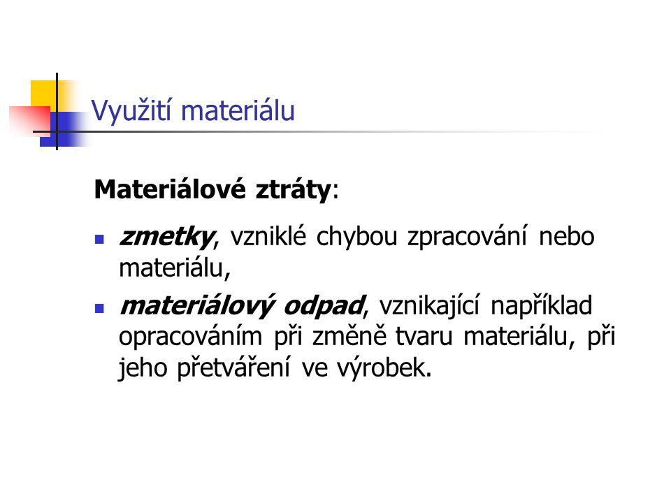 Využití materiálu Materiálové ztráty: