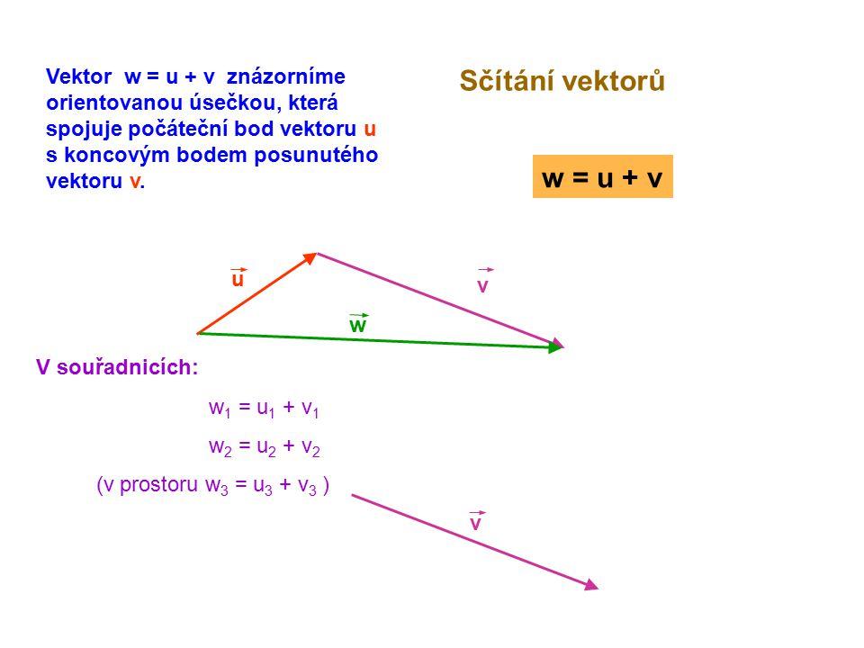 Vektor w = u + v znázorníme orientovanou úsečkou, která spojuje počáteční bod vektoru u s koncovým bodem posunutého vektoru v.