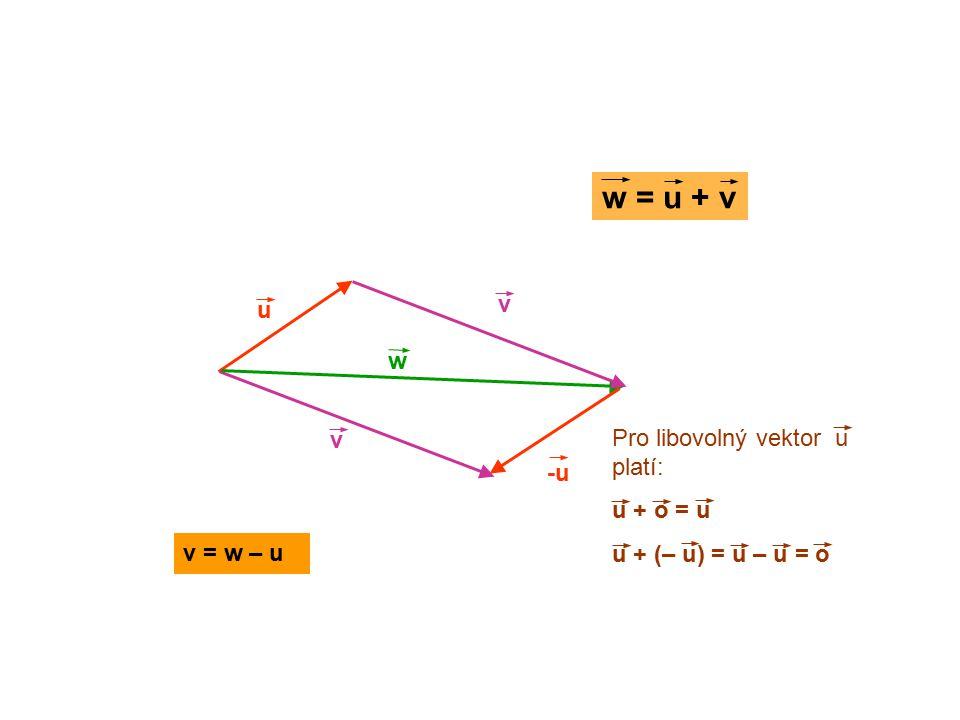 w = u + v v u w v Pro libovolný vektor u platí: u + o = u -u