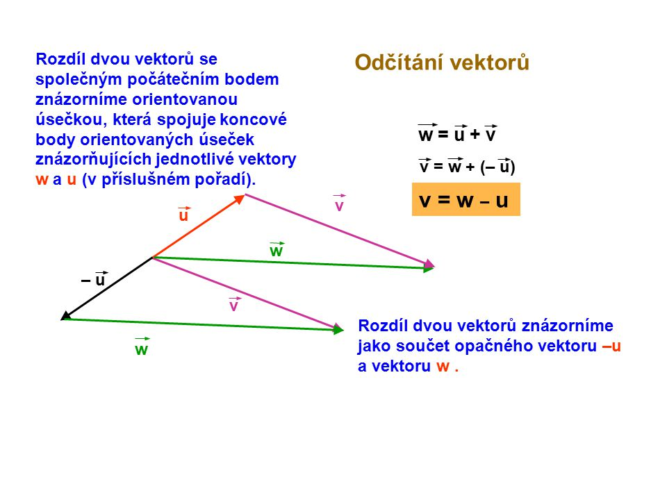 Odčítání vektorů v = w – u w = u + v