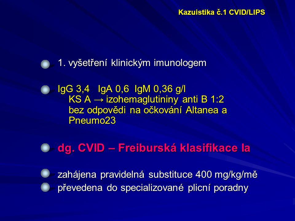 dg. CVID – Freiburská klasifikace Ia