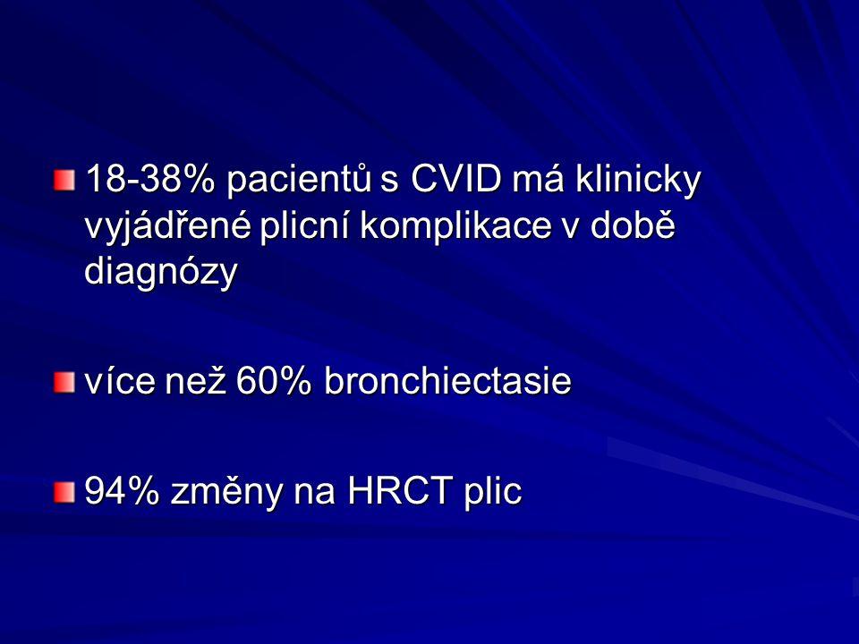 18-38% pacientů s CVID má klinicky vyjádřené plicní komplikace v době diagnózy