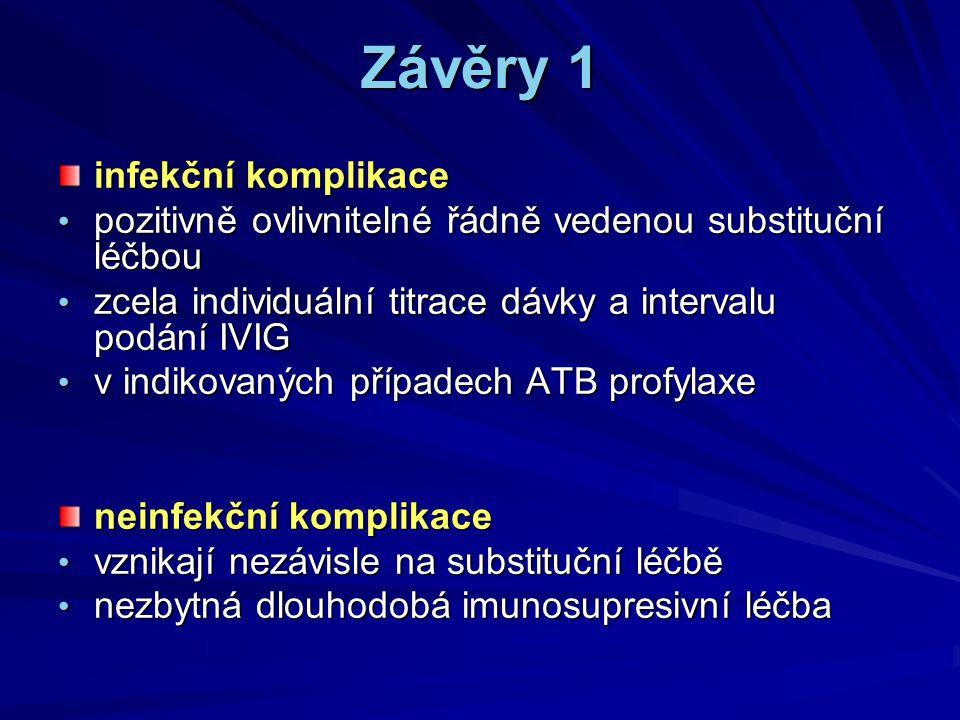 Závěry 1 infekční komplikace