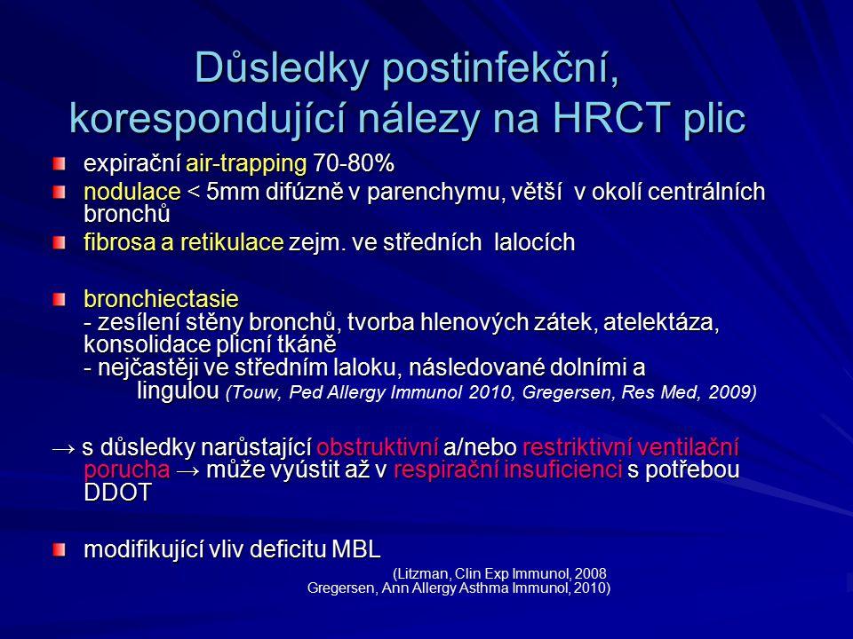 Důsledky postinfekční, korespondující nálezy na HRCT plic