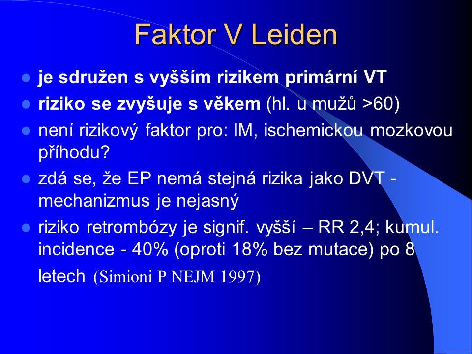 Faktor V Leiden je sdružen s vyšším rizikem primární VT