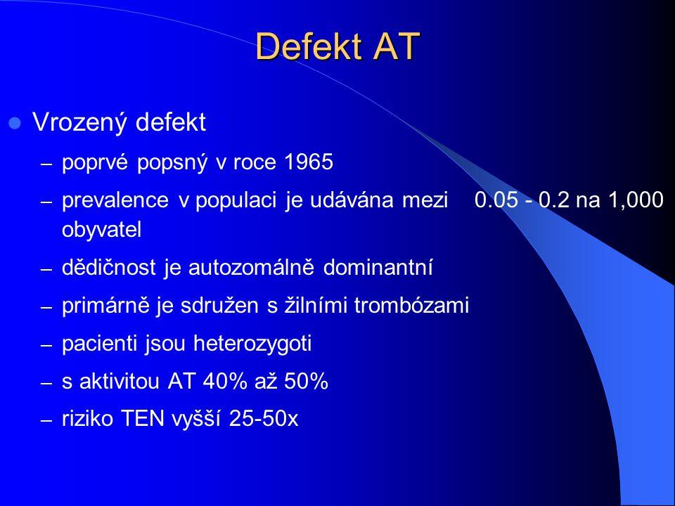 Defekt AT Vrozený defekt poprvé popsný v roce 1965