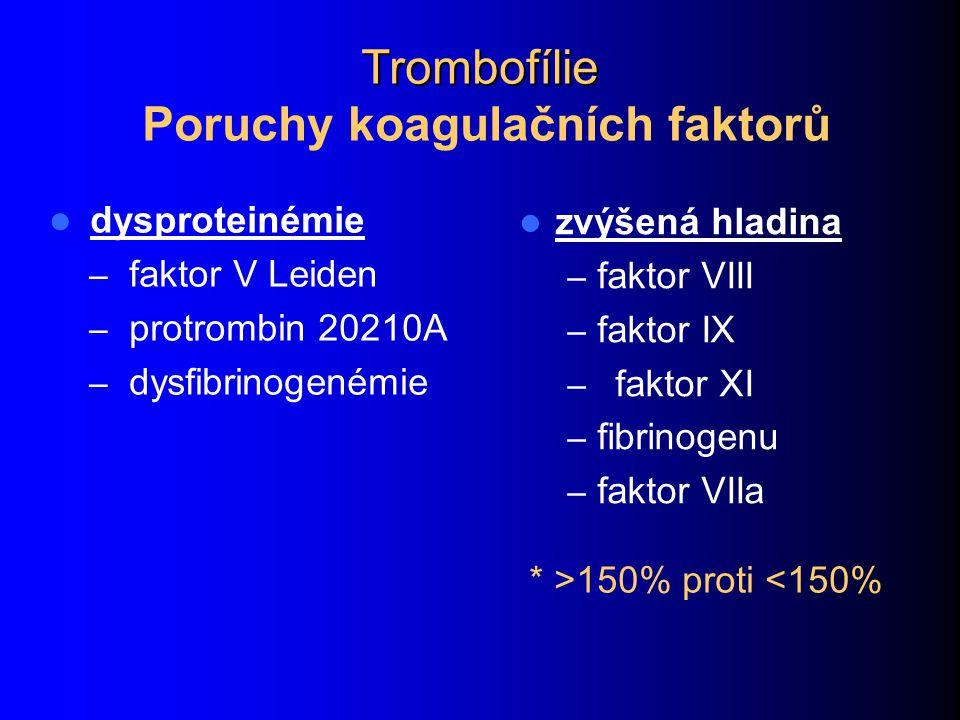Trombofílie Poruchy koagulačních faktorů