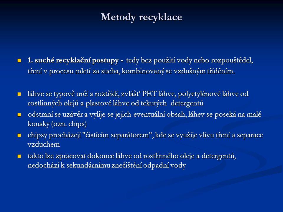 Metody recyklace