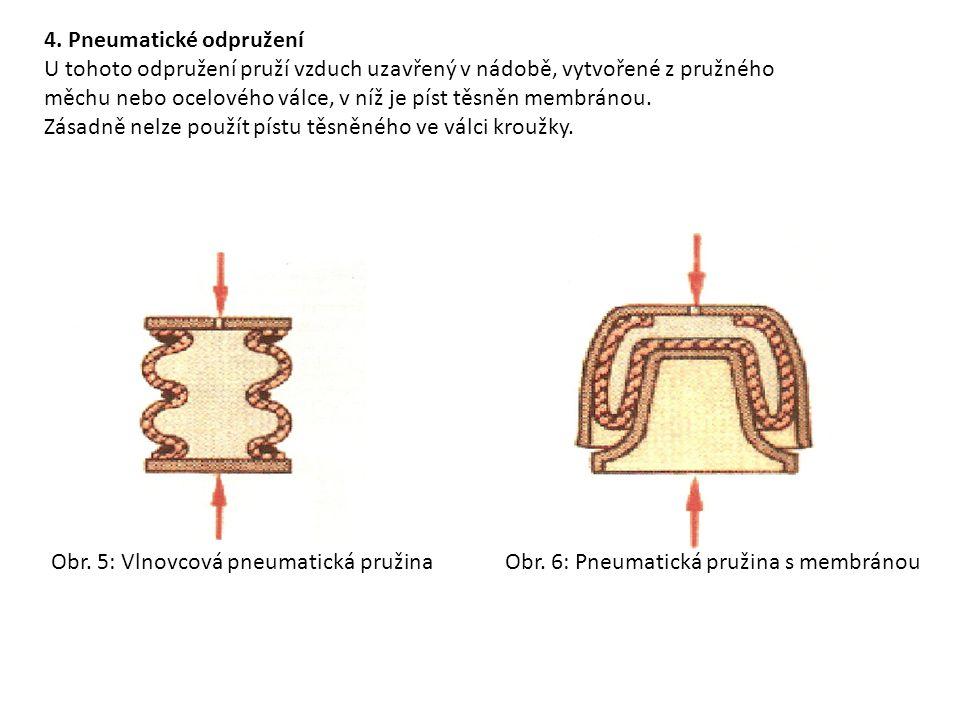4. Pneumatické odpružení