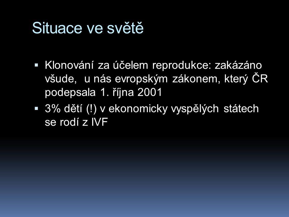 Situace ve světě Klonování za účelem reprodukce: zakázáno všude, u nás evropským zákonem, který ČR podepsala 1. října 2001.