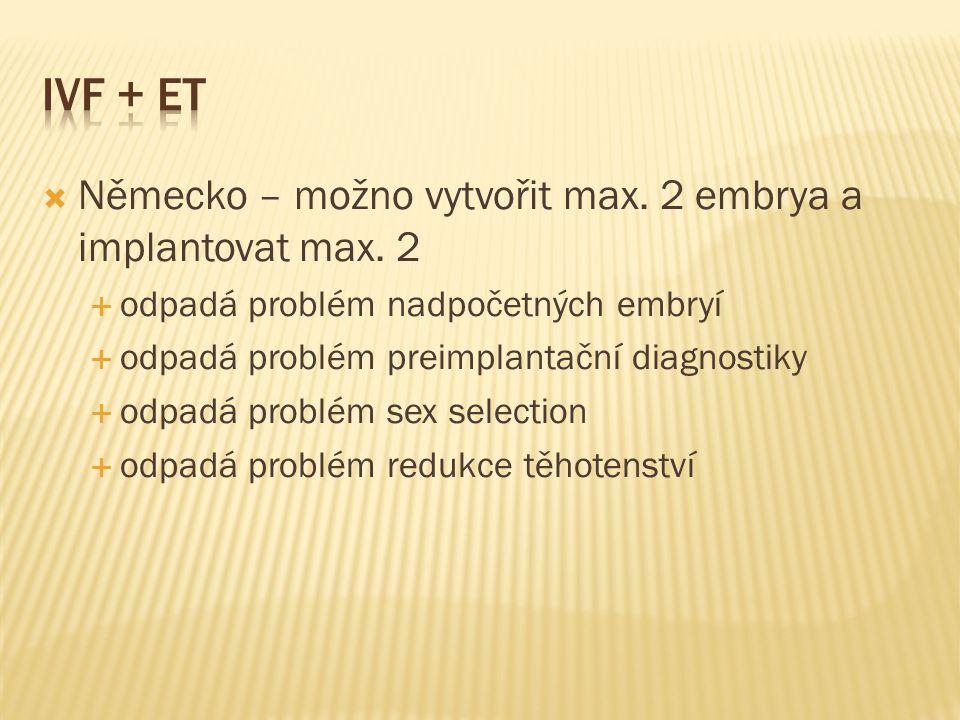 IVF + ET Německo – možno vytvořit max. 2 embrya a implantovat max. 2