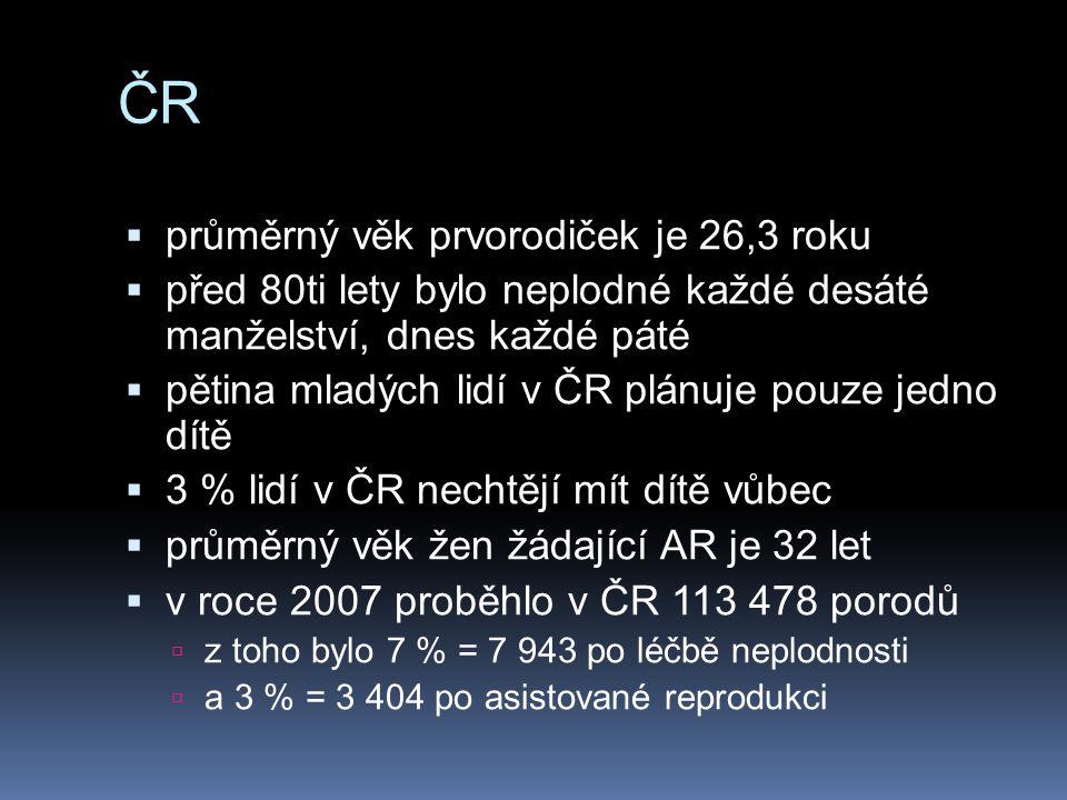 ČR průměrný věk prvorodiček je 26,3 roku