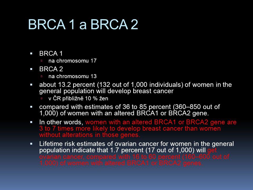 BRCA 1 a BRCA 2 BRCA 1. na chromosomu 17. BRCA 2. na chromosomu 13.