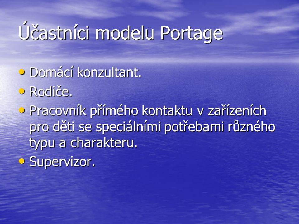 Účastníci modelu Portage