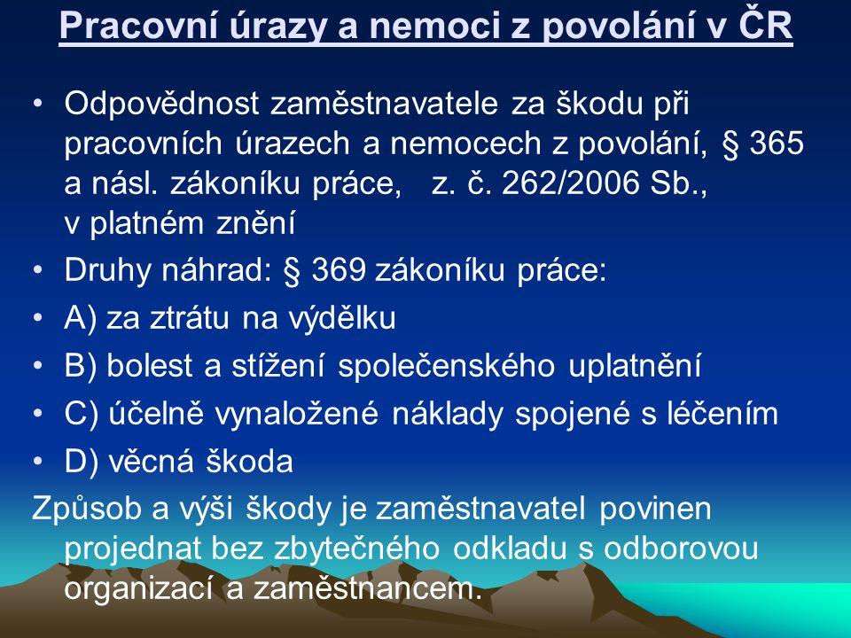 Pracovní úrazy a nemoci z povolání v ČR