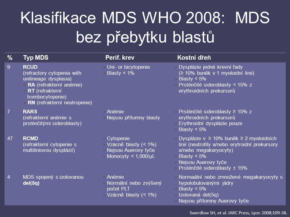 Klasifikace MDS WHO 2008: MDS bez přebytku blastů