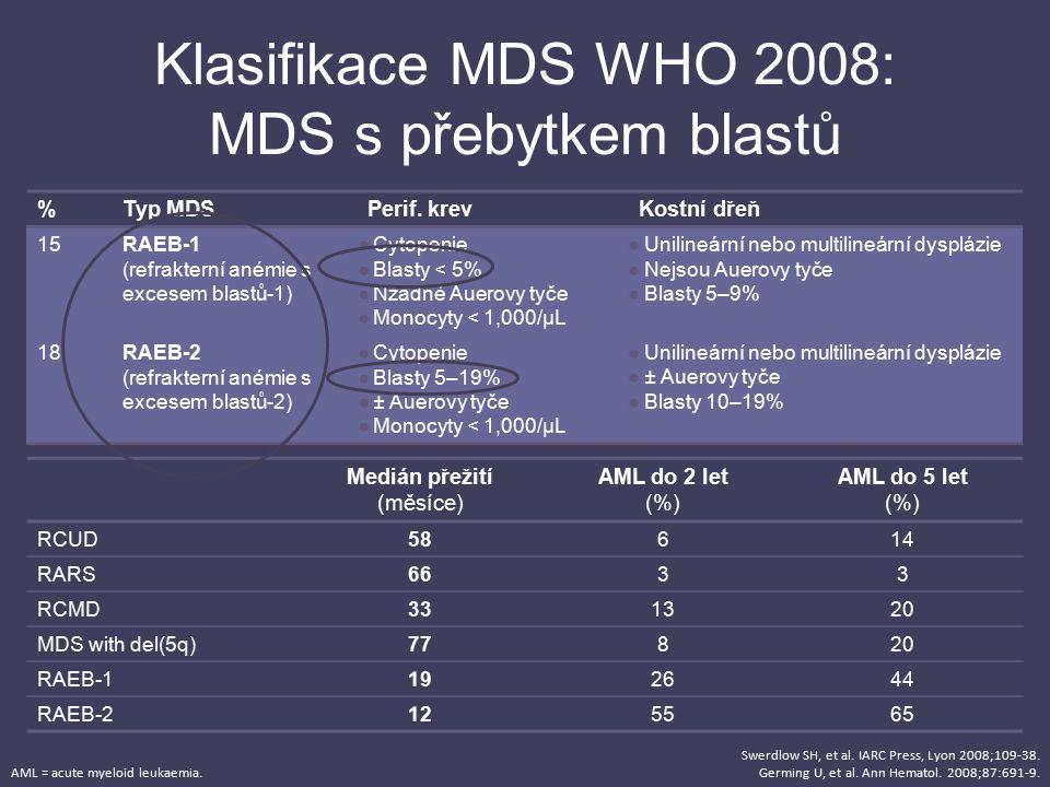 Klasifikace MDS WHO 2008: MDS s přebytkem blastů