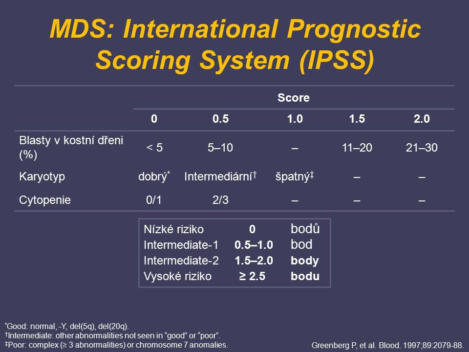 MDS: International Prognostic Scoring System (IPSS)