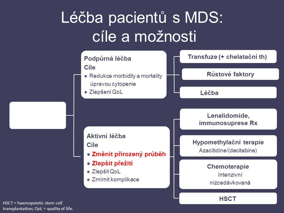 Léčba pacientů s MDS: cíle a možnosti