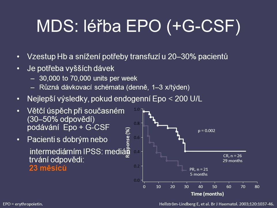 MDS: léřba EPO (+G-CSF)